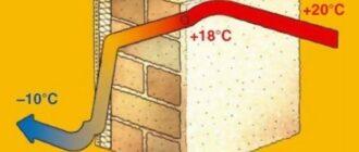 коэффициент теплопроводности силикатного кирпича