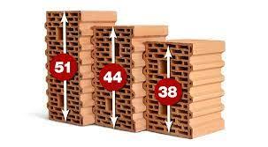 Как правильно выбрать керамические блоки